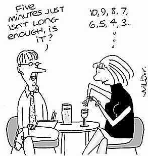 In answer to your speed dating questions…