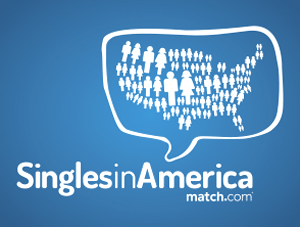 Happy Valentine's Day! Match.com's Singles in America study revealed